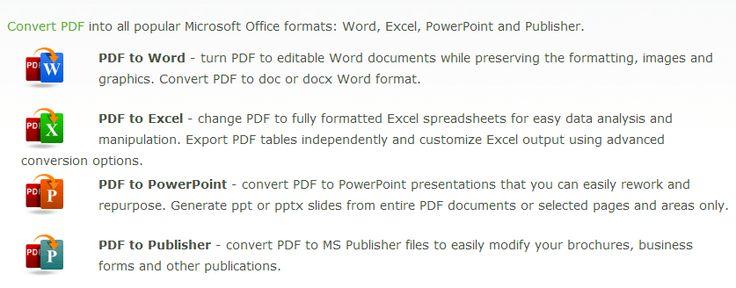 best free online pdf to ppt converter