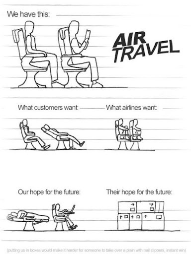 The truth about air travel