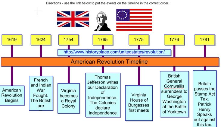 Colonial Major Projects : American revolution timeline freebie