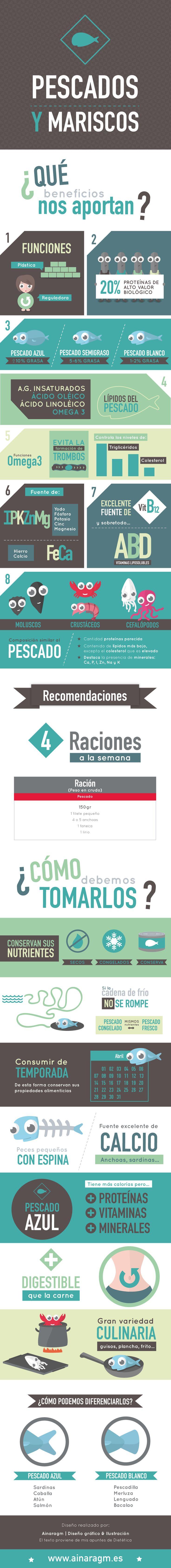 Infografía sobre dietética PESCADO Y MARISCO #dietetica #alimentacion #salud #infografia #diseno #ilustracion