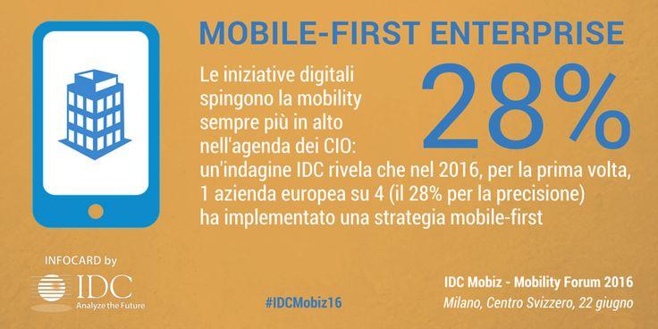 Un'azienda europea su quattro sta attuando una strategia #mobilefirst