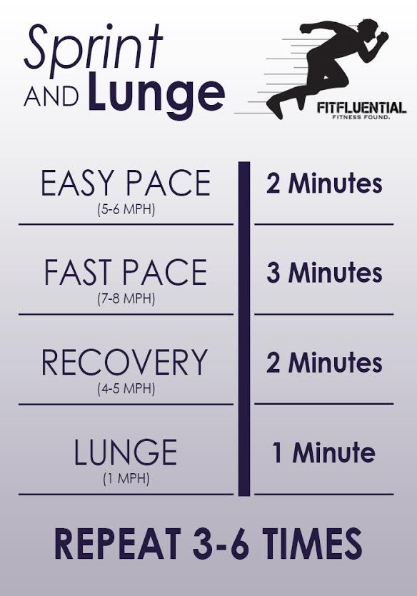 treadmill sprint workout (plus click for more treadmill workouts)