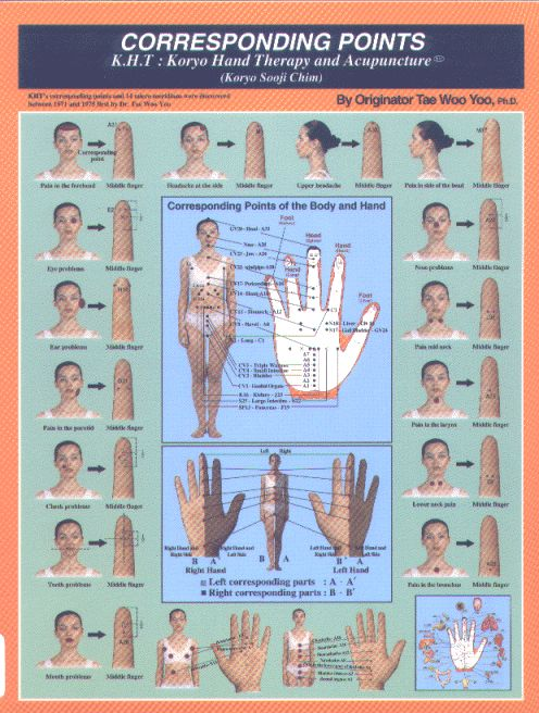 Korean Hand Therapy & Reflexology  The Korean Hand Therapy (K.H.T.) is a reflexology system for awakening the body to health and wellness through your hands. By stimulating specific points an...