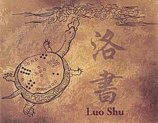 Lo-Shu-Turtle
