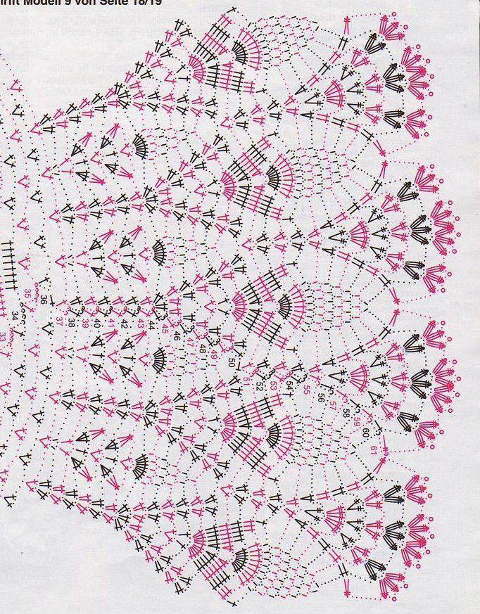 Posted in: crochet , crochet pattern , dress