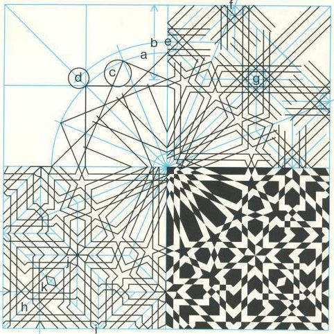 islam patterns