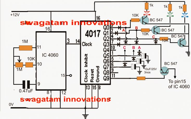 In this post we learn how to make a simple RGB (Red, Green, Blue) LED controller circuit which may be designated to flash a group of RGB LEDs with a particular sequencing pattern. The idea was requested by Mr. Navdeep. The Request hello swagatam, i want to make a display board with red, green and Read More
