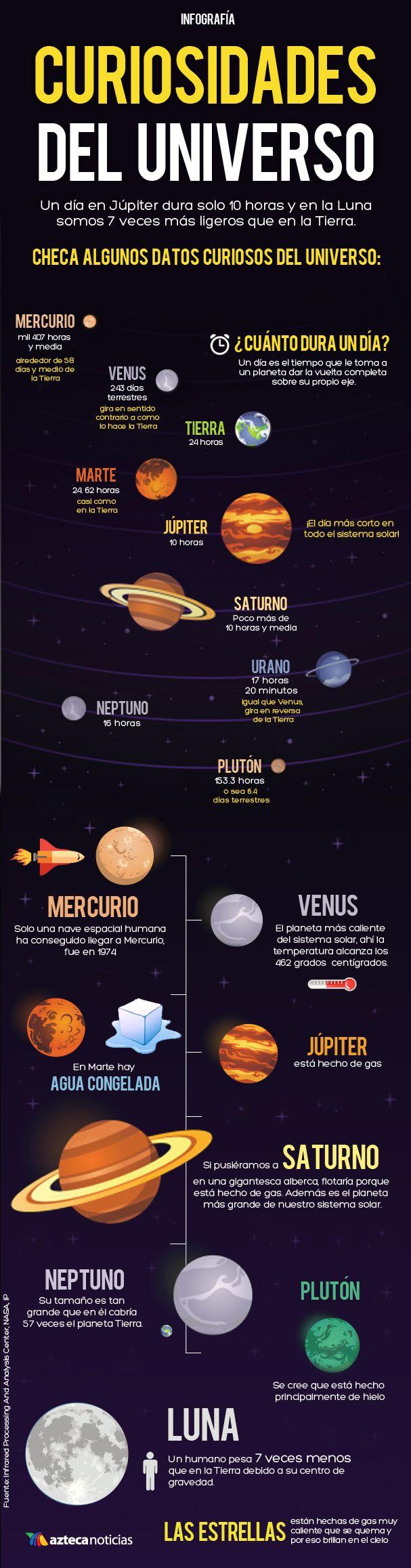 Curiosidades del Universo #infografia