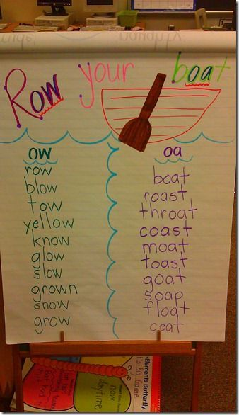 Row your Boat  oa/ow anchor chart