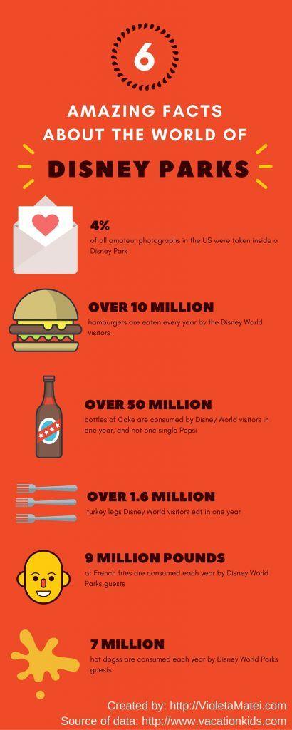 disney parks facts