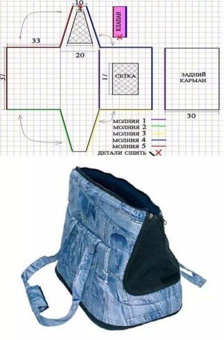 Сумки из джинсы