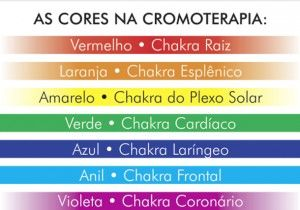 As cores da cromoterapia