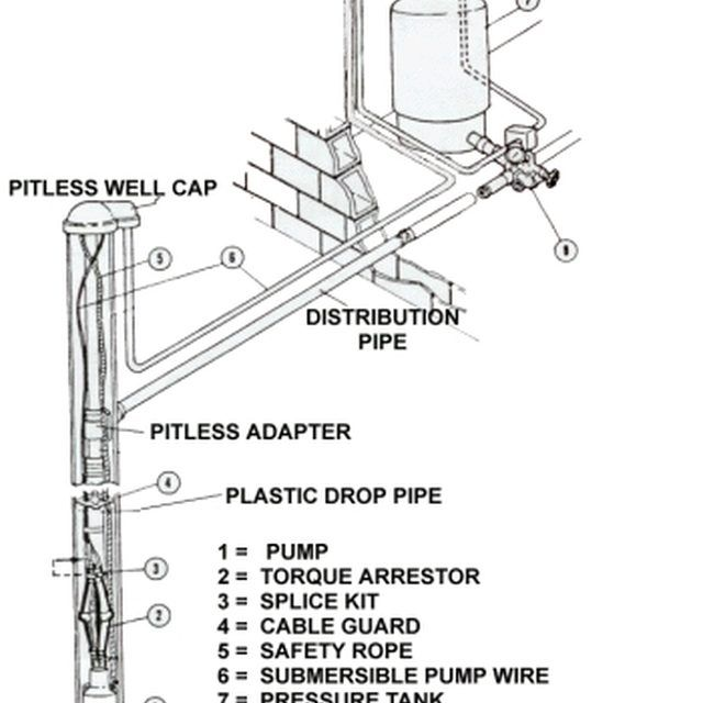 deep well pump schematic