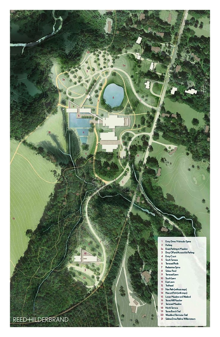 Landscape Gardening Terms versus Landscape Architecture ...