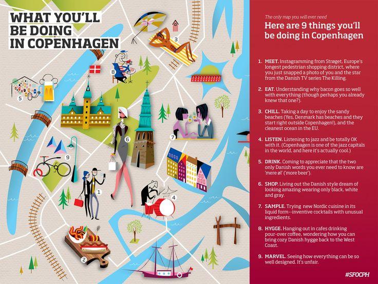 travel things hours copenhagen