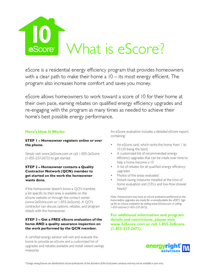 63 best home energy efficiency images on pinterest for Facts about energy efficiency