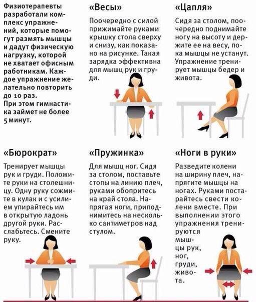 Полезная информация для работников офиса!!! #стресс #работа #офис #имидж