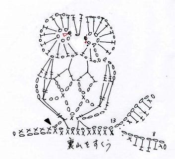 Crochet owl applique diagram.