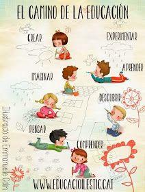 Educació i les TIC: Les 10 millors frases educatives del 2013