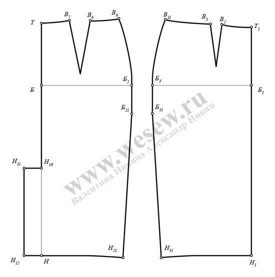 Правильное построение выкрайки юбка карандаш