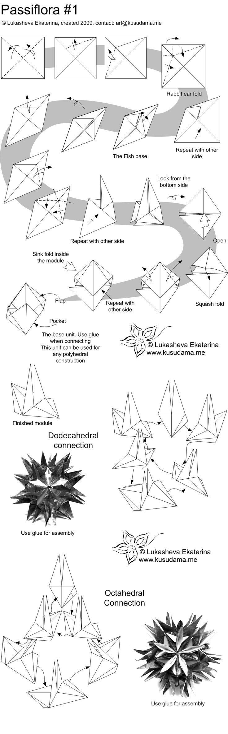 Diagram for Pentaculus kusudama  Variação: http://www.kusudama.me/#/Passiflora/Passiflora-curly