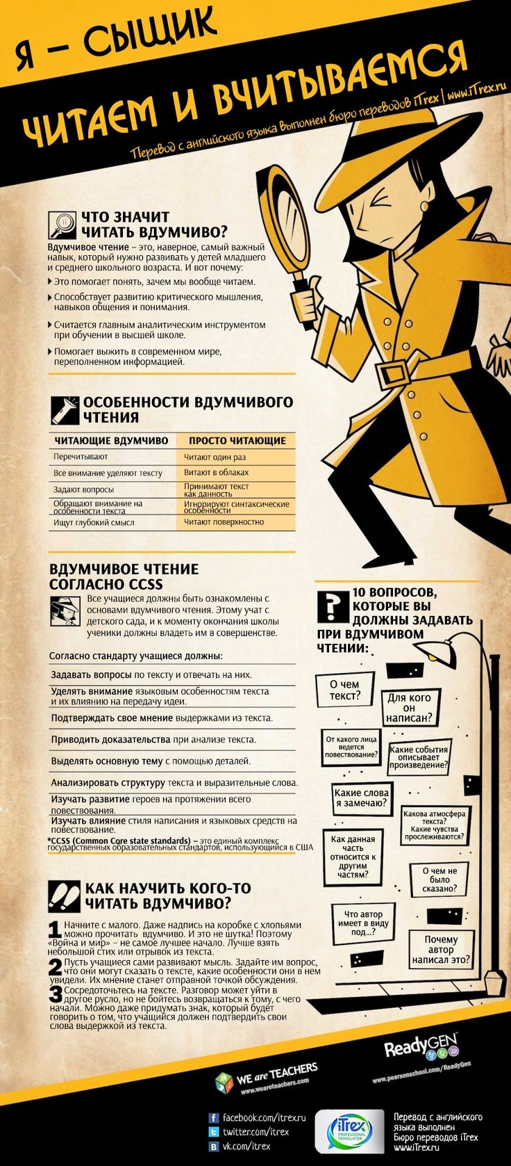 #литература #чтение #книги #инфографика #учеба #текст