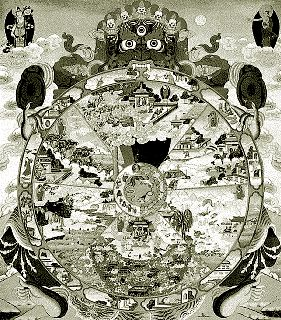 The tibetan Wheel of  Life . The center shows a rooster chasing a pig chasing a snake chasing the rooster representing craving, hatred and ignorance. Around it are people in the white semicircle of life and others descending the black semicircle of death.