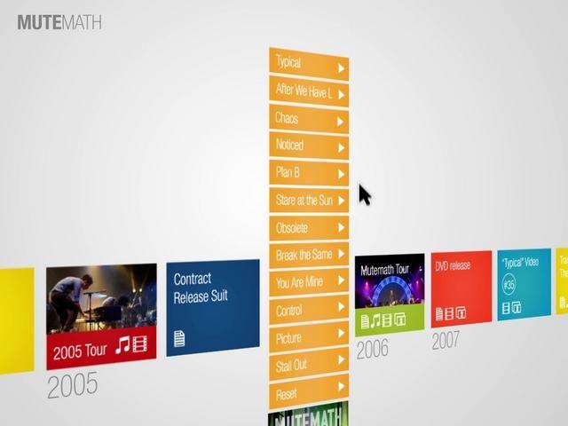 Více než 17 nejlepších nápadů na Pinterestu na téma Interactive - sample advertising timeline
