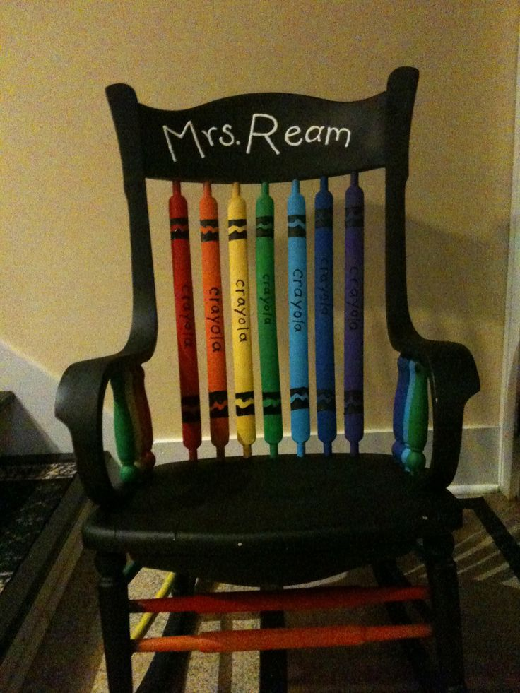 M amazing friend @Emily Ream made this a couple of years ago for her classroom.  DYING to make one for myself!
