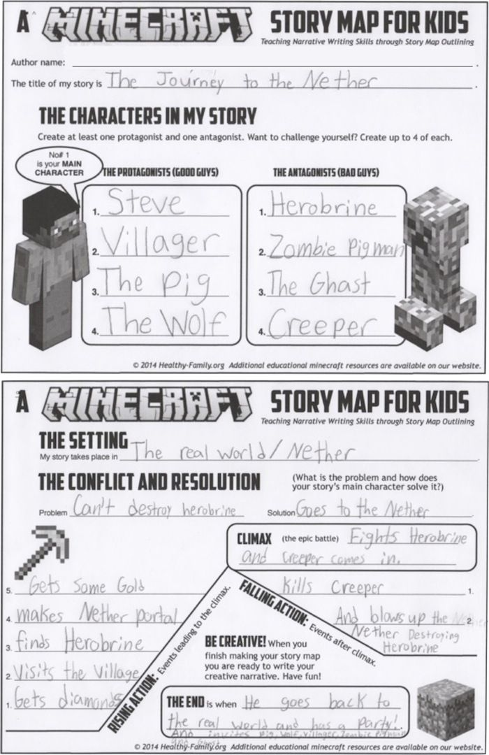 childrens creative writing exercises Not the most original rules, perhaps, but if kids can master them their writing becomes excellent starter activities full of creative writing.