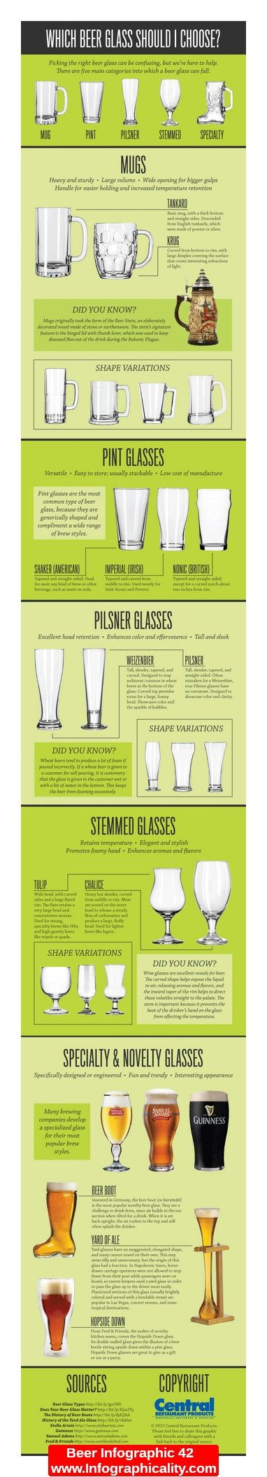 Beer Infographic 42 - http://infographicality.com/beer-infographic-42/