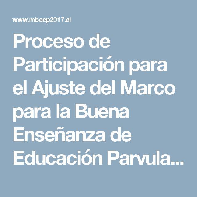 Proceso de Participación para el Ajuste del Marco para la Buena Enseñanza de Educación Parvularia - Inicio de Sesión