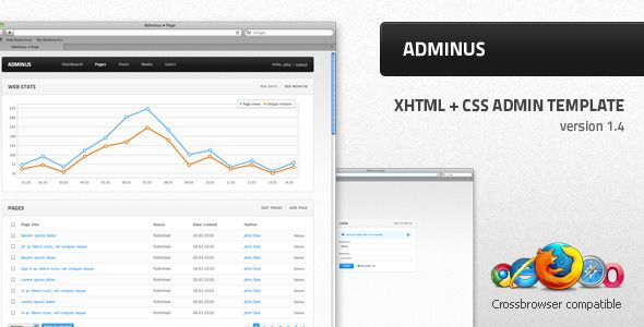 Adminus - Beautiful admin panel interface