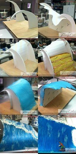 Wave cake tutorial.....http://media-cache-ec0.pinimg.com/736x/11/6a/52/116a52d0411c7f6dbb2bd8ca56884dc1.jpg