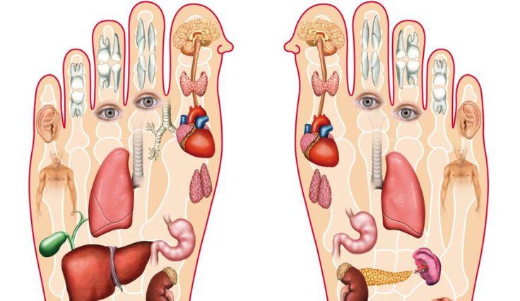 Masírujte si tieto body na nohách pred spaním a účinky sa dostavia okamžite