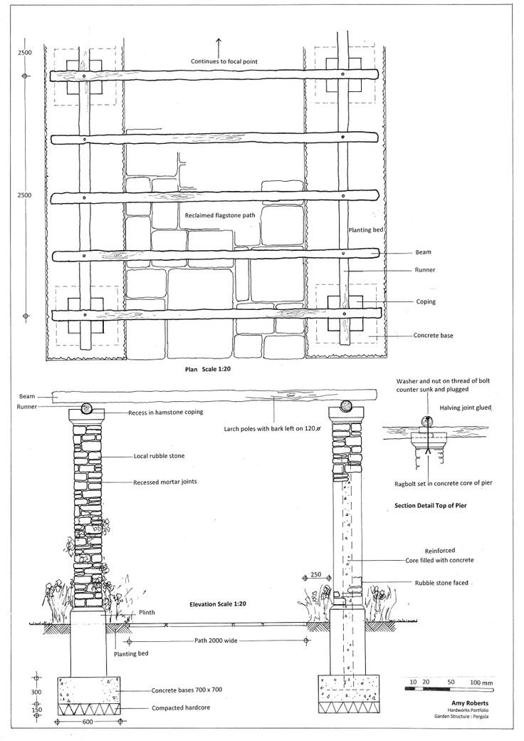 Pergola Detail Drawings Woodworking Projects Amp Plans
