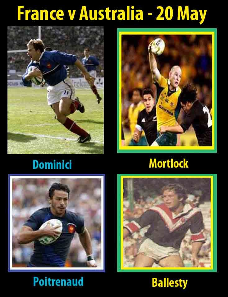 #rugby history Born today 20/05 in 1972 : Christophe Dominici (France) played v Australia in 1999, 2004 ... Born today 20/05 in 1982 : Clement Poitrenaud (France) played v Australia in 2001 ... Born today 20/05 in 1977 : Stirling Mortlock (Australia) played v France in 2000, 2002FT, 2002FT, 2004, 2005, 2008FT, 2008FT, 2008AT, 2009 ... Born today 20/05 in 1945 : John Ballesty (Australia) played v France in 1968…