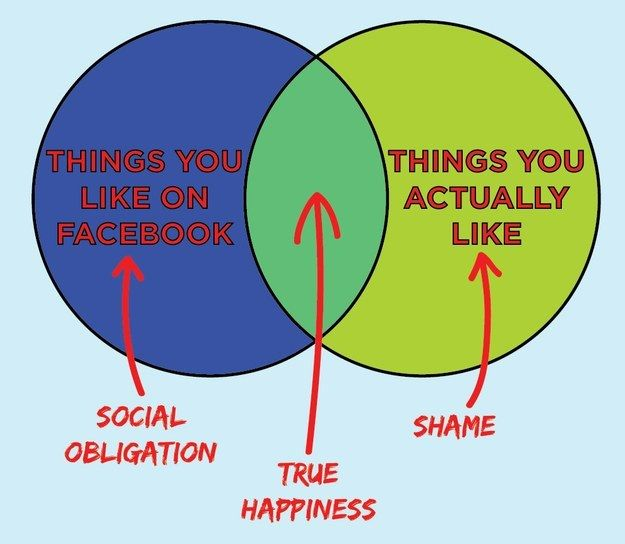 Facebook Humor | More like this on my #social_media humor board. #facebook