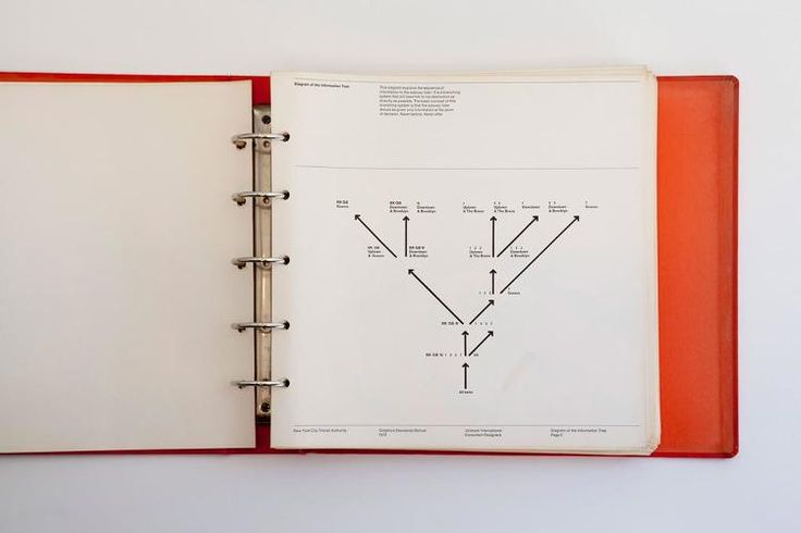 Browse Massimo Vignelli's NYC Subway Manual