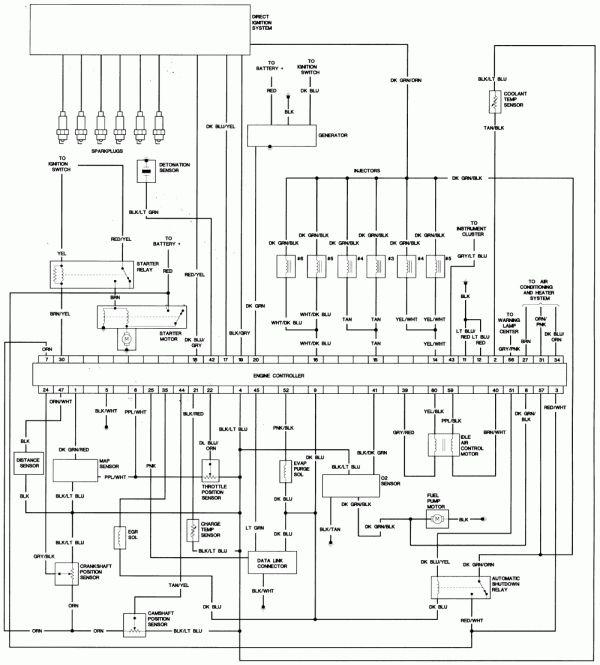 98 Town Car Wiring Diagram And Town Car Wiring Diagram Automotive Wiring Schematic Lincoln Town Car Repair Guide Diagram