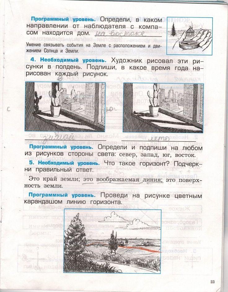 Ответы к печатной тетради этика за 6 класс мартынюк