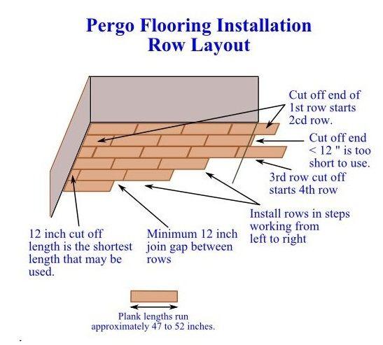 Pergo Floor Installation Row Layout Pergo Flooring Laying Laminate Flooring Flooring