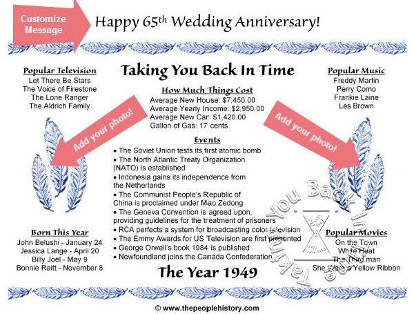 65th Wedding Anniversary Gift Ideas: 28 Best Birthday Sayings Images On Pinterest