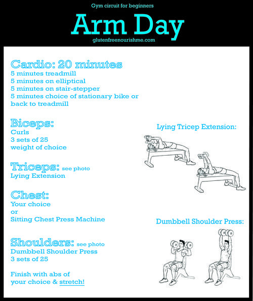 Printable Bench Press Chart Showing You What Your Max: 1000+ Images About Upper Body On Pinterest