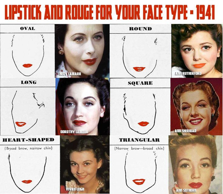 Lipstick And Rouge For Your Face Shape 1940s Vintage Makeup 1940s Makeup Face Shapes