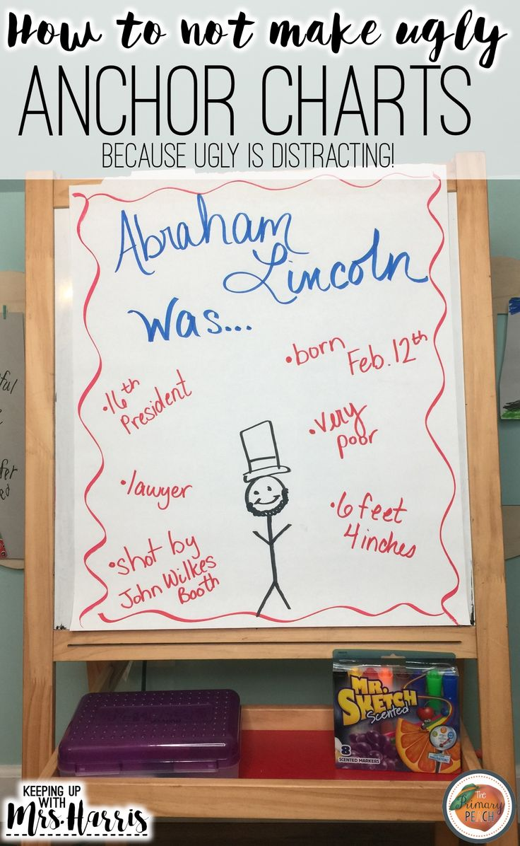 Are you lacking the artistic ability to make cute anchor charts? You aren't alone! Here is a how to for making adorable anchor charts!