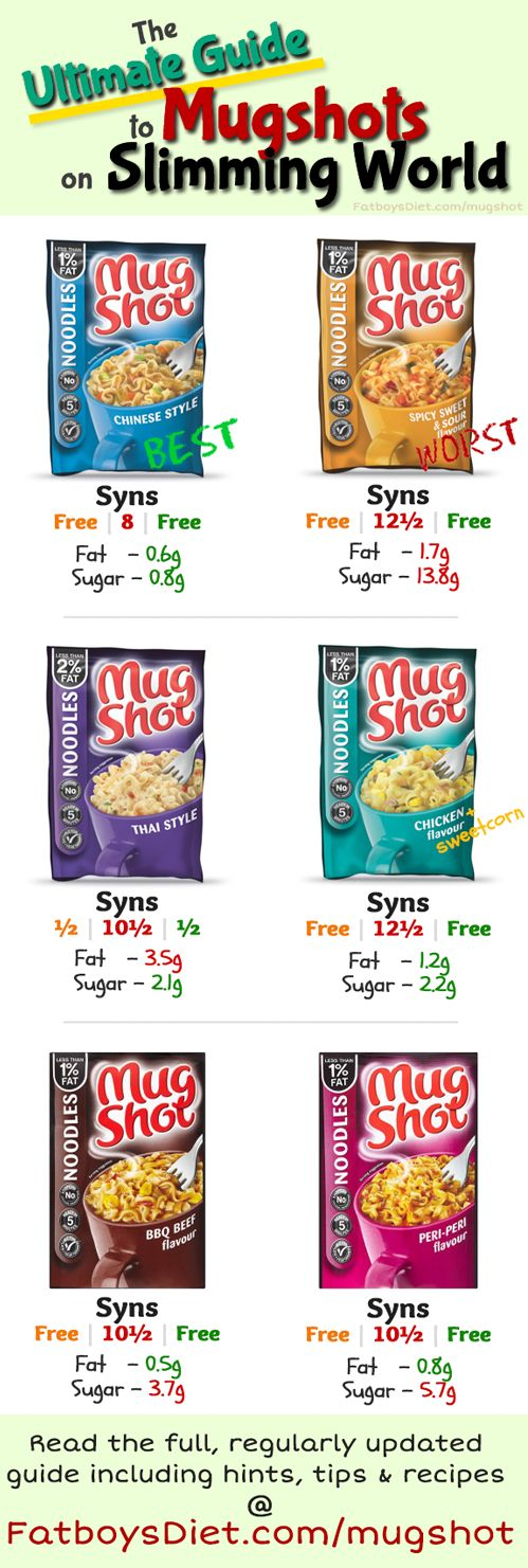 Syn Free And Syns Mugshots Slimming World Pinterest