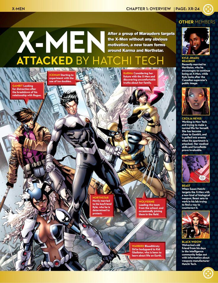 First appearance Astonishing X-Men Vol 3 #55 (December, 2012).