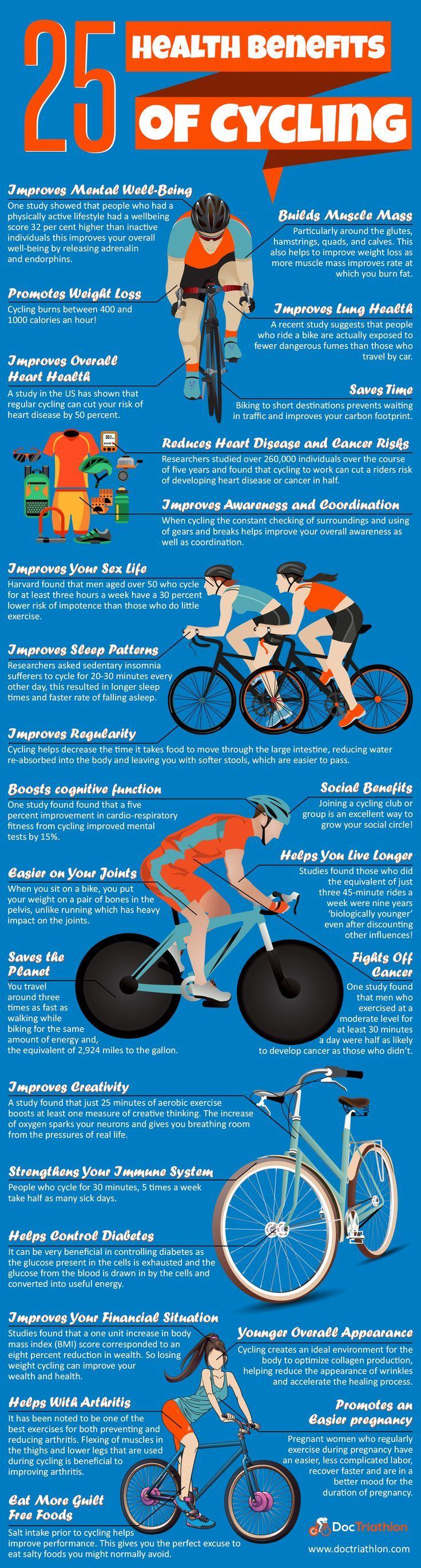 25 Health Benefits of Cycling #cyclingworkout #cyclingforbeginners | #doctriathlon