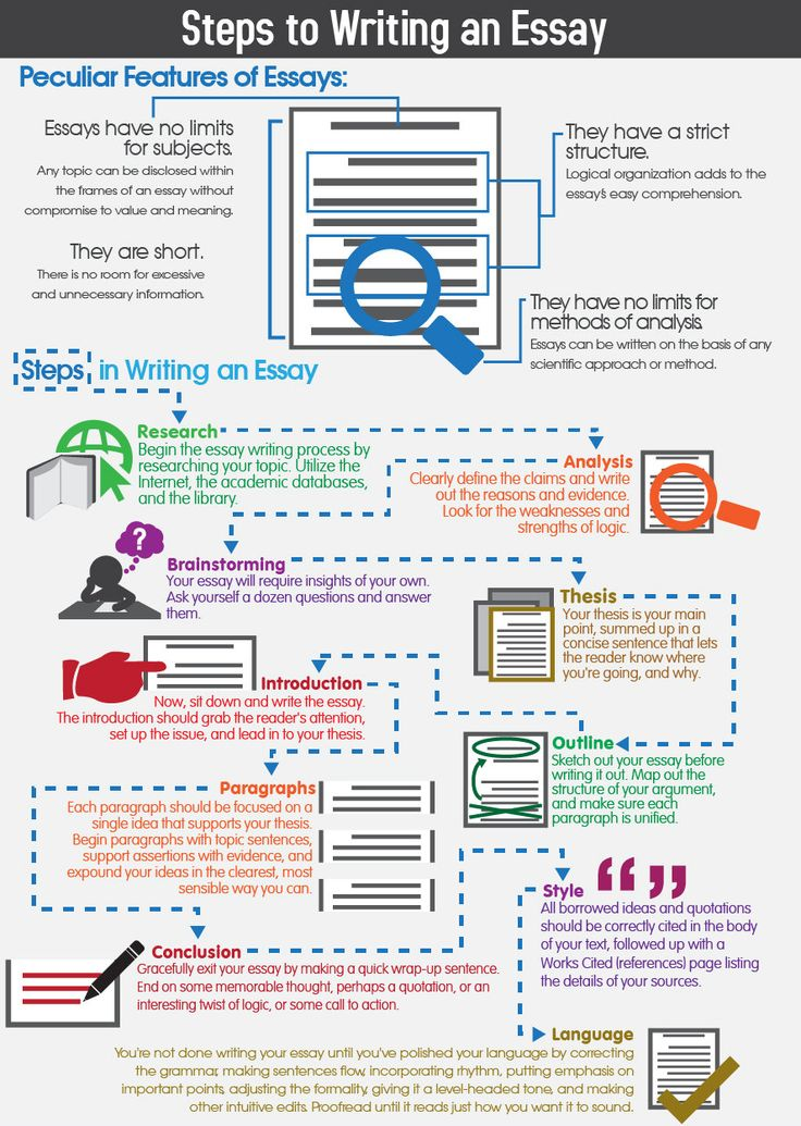 critical essay writer sites online